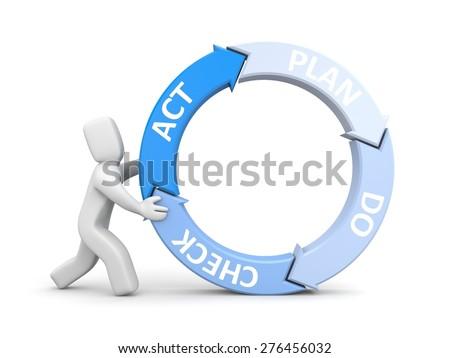 Plan Do Check Act metaphor - stock photo