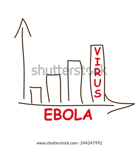 epidemiology of ebola With this interactive mapping tool, explore local assessments of where in africa specific infectious diseases (ebola virus disease, marburg virus disease, lassa fever, and crimean-congo.