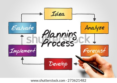 Planning Process flow chart, business concept - stock photo