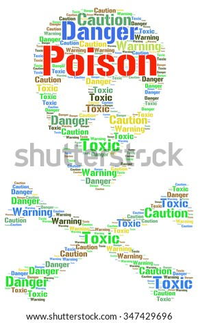 Poison info-text graphics and arrangement concept on white background (word cloud)  - stock photo