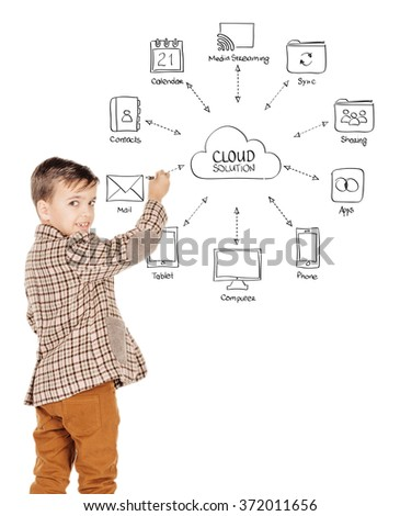 Portrait adorable young happy boy drawing cloud solution concept, isolated on white background.