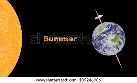 Position of Earth through the summer - Elements of this image furnished by NASA - stock photo