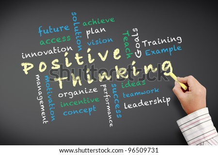 Positive thinking concept and other related words, handwritten with chalk on blackboard.
