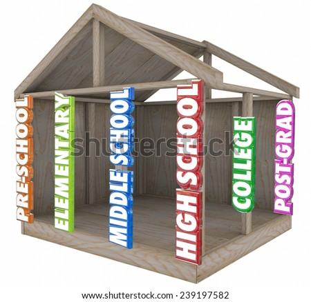 Pre-School, Elementary, Middle or Junior High, High School, College and Post-Grad 3d words on beams of a wood construction building or home to illustrate strong foundation of education and learning - stock photo