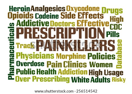 Prescription Painkillers word cloud with white background - stock photo