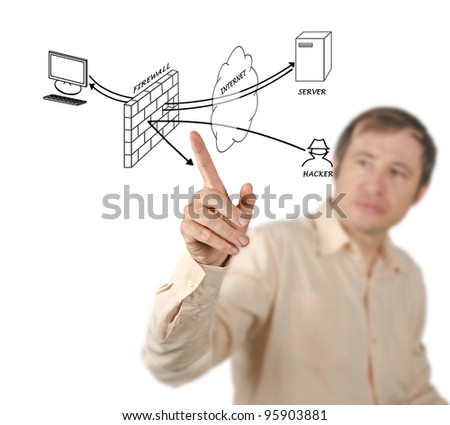 Presentation of diagram of firewall - stock photo