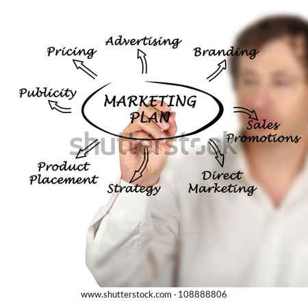 Presentation of marketing strategy - stock photo