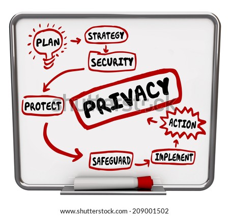 Privacy security or safeguard diagram or flowchart written on a dry erase board as tips, advice or information on making your personal, sensitive data safe and secure - stock photo