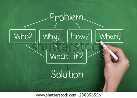 Problem Solution - stock photo