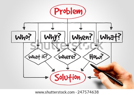 Problem solution flow chart basic questions stock photo edit now problem solution flow chart with basic questions business concept ccuart Gallery
