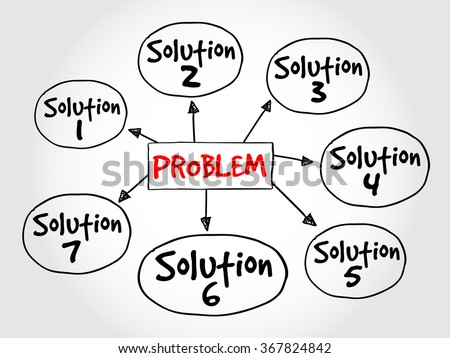 Problem solving aid mind map business concept - stock photo