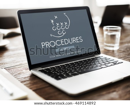 Procedures Process Steps System Business Plan Concept