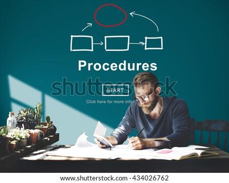 Procedures Process System Steps Concept - stock photo