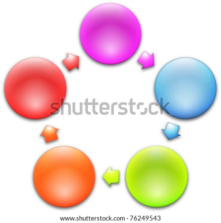 Process relationship business strategy management process concept diagram illustration - stock photo