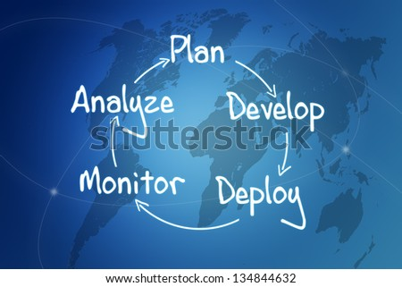 process strategy concept on blue world map with lines - stock photo