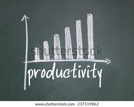 productivity chart sign on blackboard - stock photo