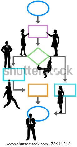 Programmers managers users climb and stand on a process management flowchart - stock photo
