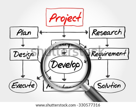 Project development diagram, flow chart with magnifying glass, concept - stock photo