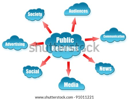 Public Relations word on cloud scheme - stock photo