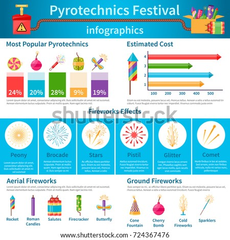 a study of pyrotechnics art of making and using fireworks Fireworks fun our favourite firework science resources for the classroom.
