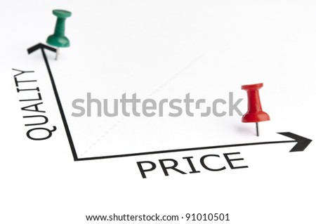 Quality and Price chart with green pin - stock photo