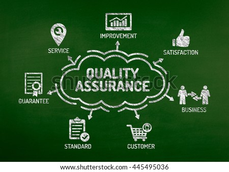 Quality Assurance Chart with keywords and icons on blackboard - stock photo
