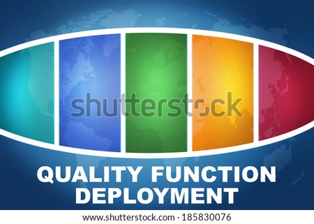 Quality Function Deployment text illustration concept on blue background with colorful world map - stock photo
