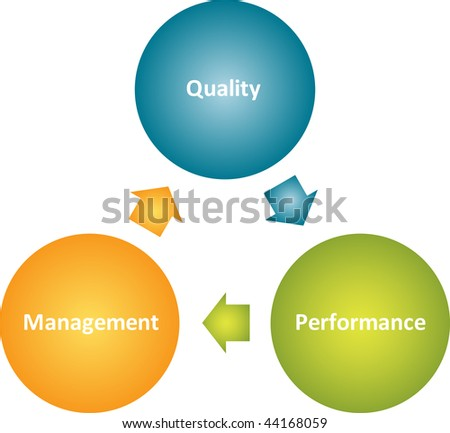 strategic quality management canon business process Manufacturing & quality procurement information  in phase v, we are  implementing seven key strategies as we embrace the challenge of new   production-engineering and manufacturing-technology operations  build a  global management system targeting the optimal use of human resources in  operations worldwide.