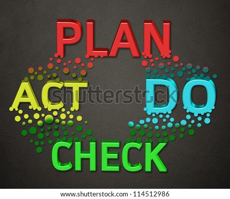 Quality management system ;plan do check act circle ;pdca - stock photo