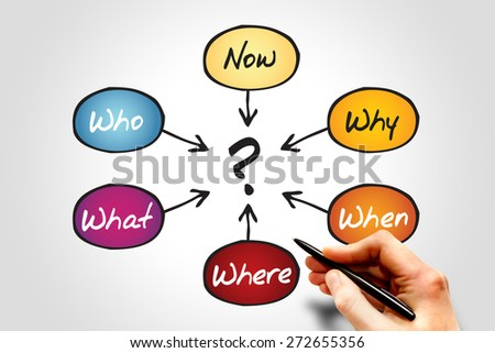 Questions flow chart, business concept - stock photo