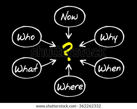 Questions flow chart, business concept - stock photo