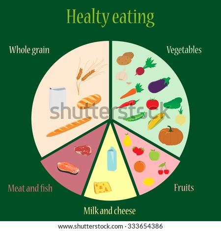 business plan for meat vegetables Agricultural business plan guidelines 1 1 execute summar t m t s f mtsf manda fkxgtukv[vqyqtmvqigvjgtvqgpuwtgcoqtggswkvcdngfkuvtkdwvkqpqhvjgdgpg.