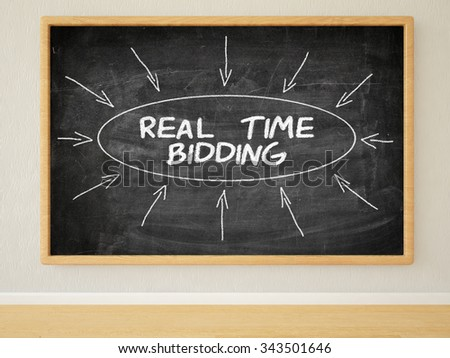 Real Time Bidding - 3d render illustration of text on black chalkboard in a room. - stock photo