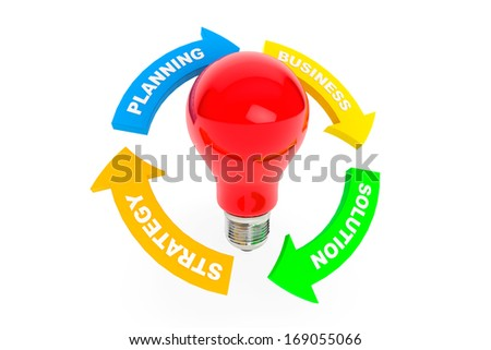 Red Idea Bulb with business conceptual arrows on a white background - stock photo
