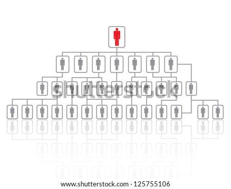 red man, leadership organization on white. - stock photo