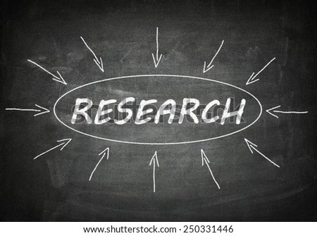 Research process information concept on black chalkboard.
