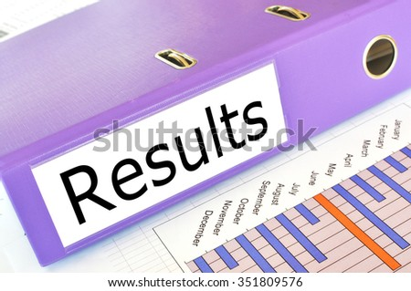 RESULTS  folder on a market report