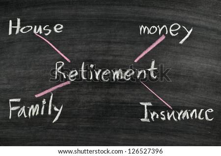 retirement concept on blackboard - stock photo