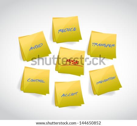 risk management concept post diagram illustration design graphic - stock photo