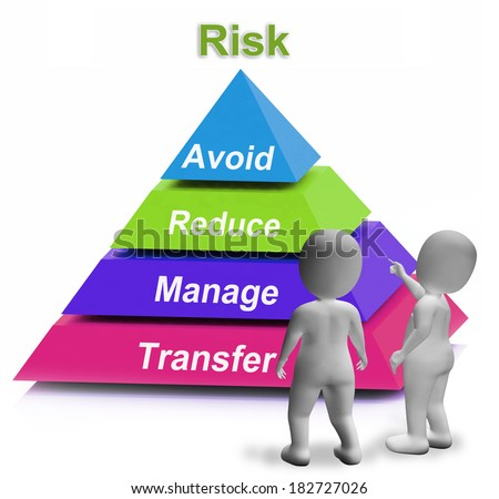 Risk Pyramid Showing Risky Or Uncertain Situation - stock photo