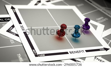 Risk versus value matrix with pushpins and blur effect. Concept of investment risk assessment. - stock photo