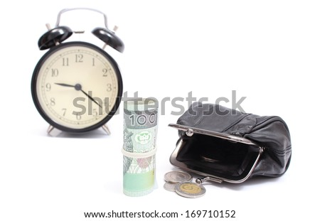 Roll of tied polish banknotes with coins and retro styled alarm clock in background, time is money concept