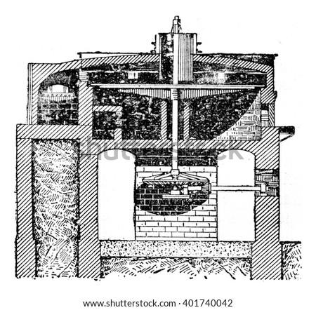Rotary hearth furnace, vintage engraved illustration. Industrial encyclopedia E.-O. Lami - 1875. - stock photo