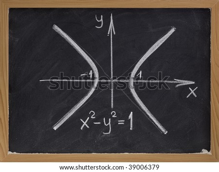 rough white chalk drawing of hyperbola curve (two branches with east-west opening) on blackboard