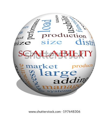 Scalability 3D sphere Word Cloud Concept with great terms such as production, manage, systems and more.