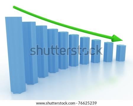 Schedule of decline of blue colonies and the green arrow #1 - stock photo