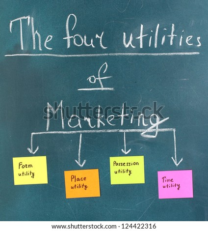 Scheme of utilities of marketing. Colorful sticky papers on board - stock photo