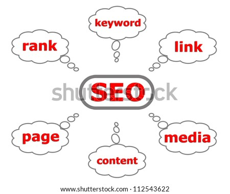 scheme SEO - search engine optization - stock photo