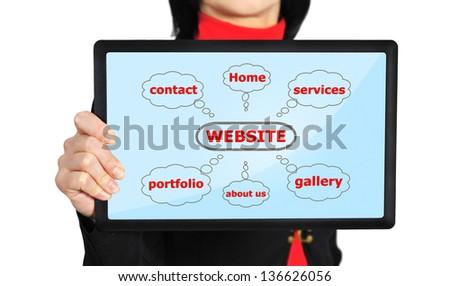 Scheme website on tablet in hands - stock photo