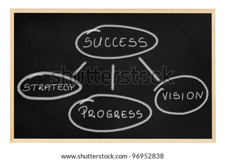 School blackboard with success related words - stock photo